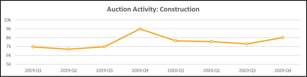 auction_activity_construction.png